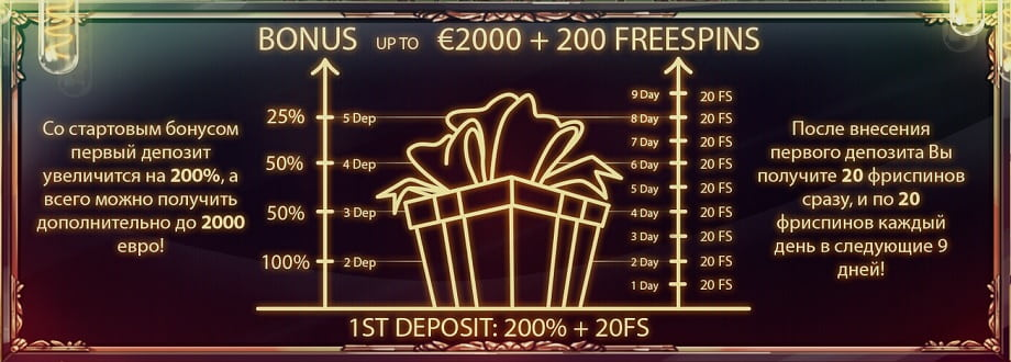Бонус программа в онлайн казино Джойказино